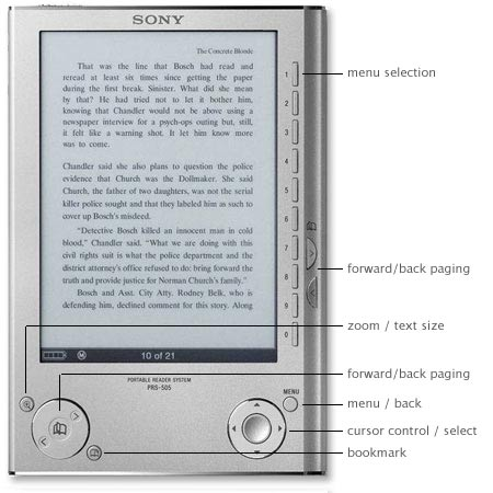 Sony Reader PRS 505 control layout